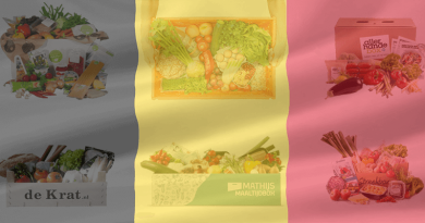 maaltijdbox belgie