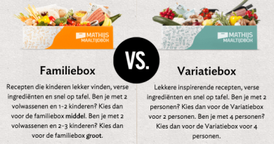 mathijs familiebox of variatiebox