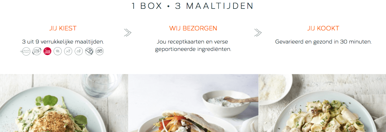 review 15gram maaltijdbox